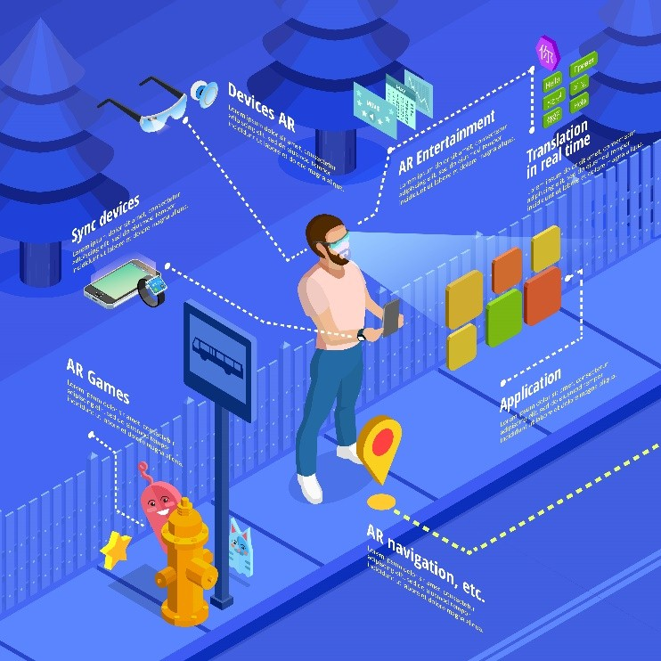 A lot of benefits from real estate AR app development