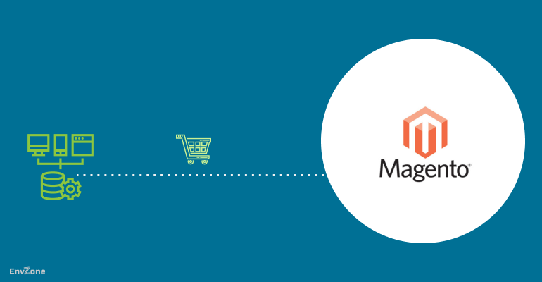 Top 11 Best Professional Ecommerce Platform-Magento