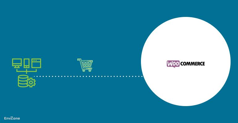 Top 11 Best Professional Ecommerce Platform-Woocommerce