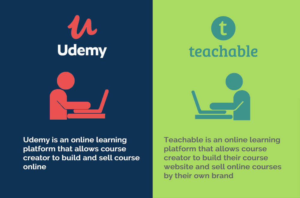 Education-Udemy Vs Teachable Which One Is Right For You-fig 1