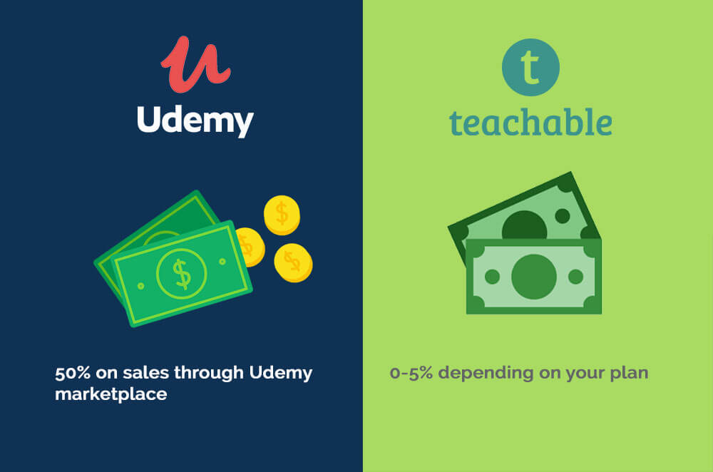 Education-Udemy Vs Teachable Which One Is Right For You-fig 4