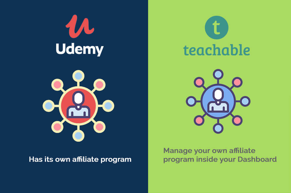 Education-Udemy Vs Teachable Which One Is Right For You-fig 5