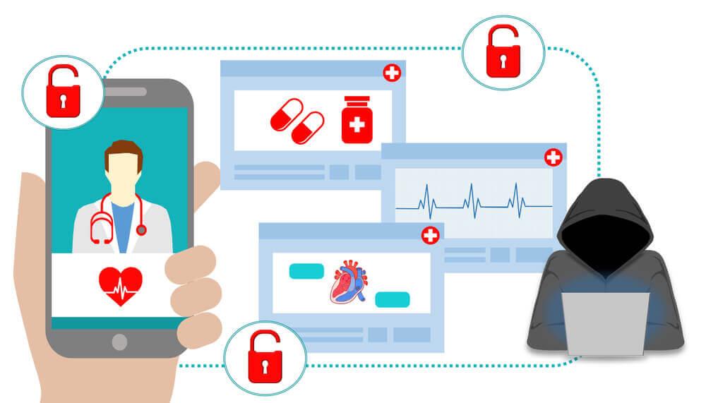 Healthcare Cloud Security Key Concerns Addressed - Fig 5