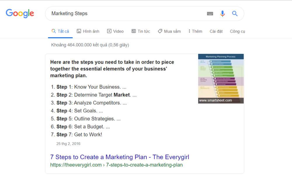 Roadmap Towards A Winning Acquisition Marketing Effort - Fig 3