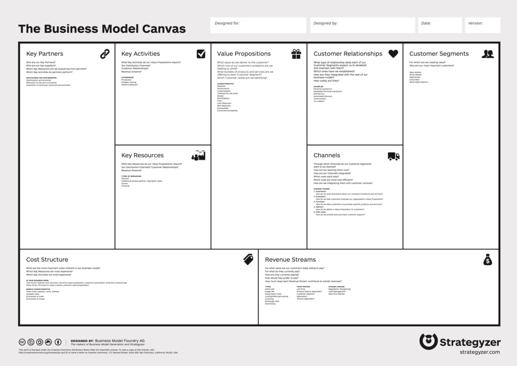 Understanding Healthcare Business Models Is It Feasible Image 1