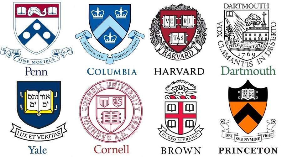 Harvard University Top Runner In The School-Branding Race-fig 5